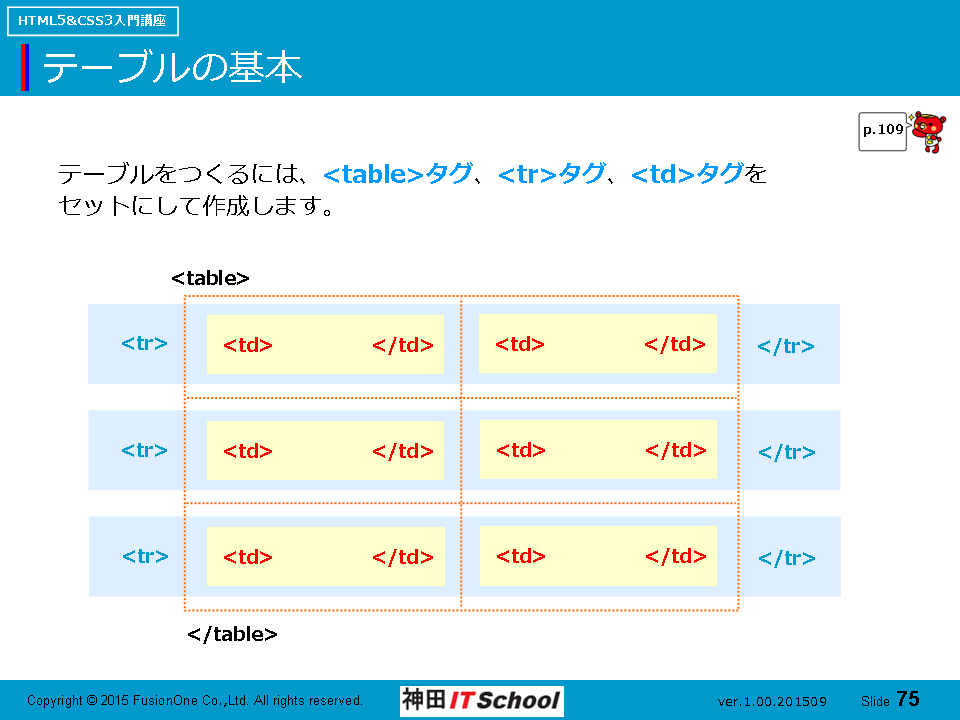 テーブルの基本