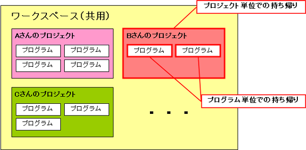 php-appendix-export01