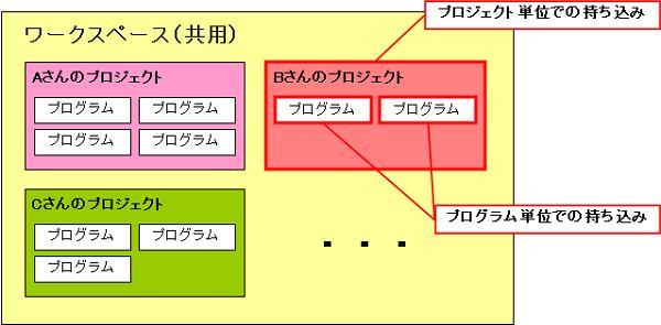 php-appendix-import01
