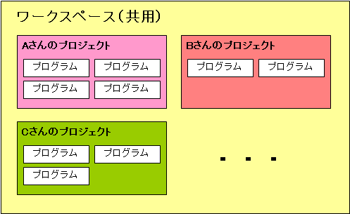 php-appendix-project01